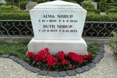 Norup, Alma og Datteren Ruth. SØ